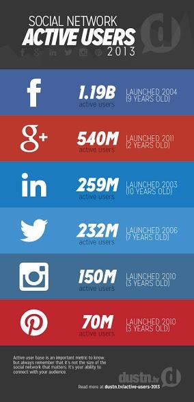 infograficasocial