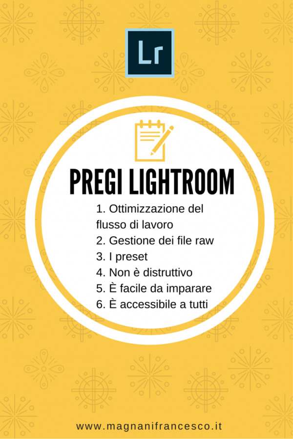 Lightroom infografica